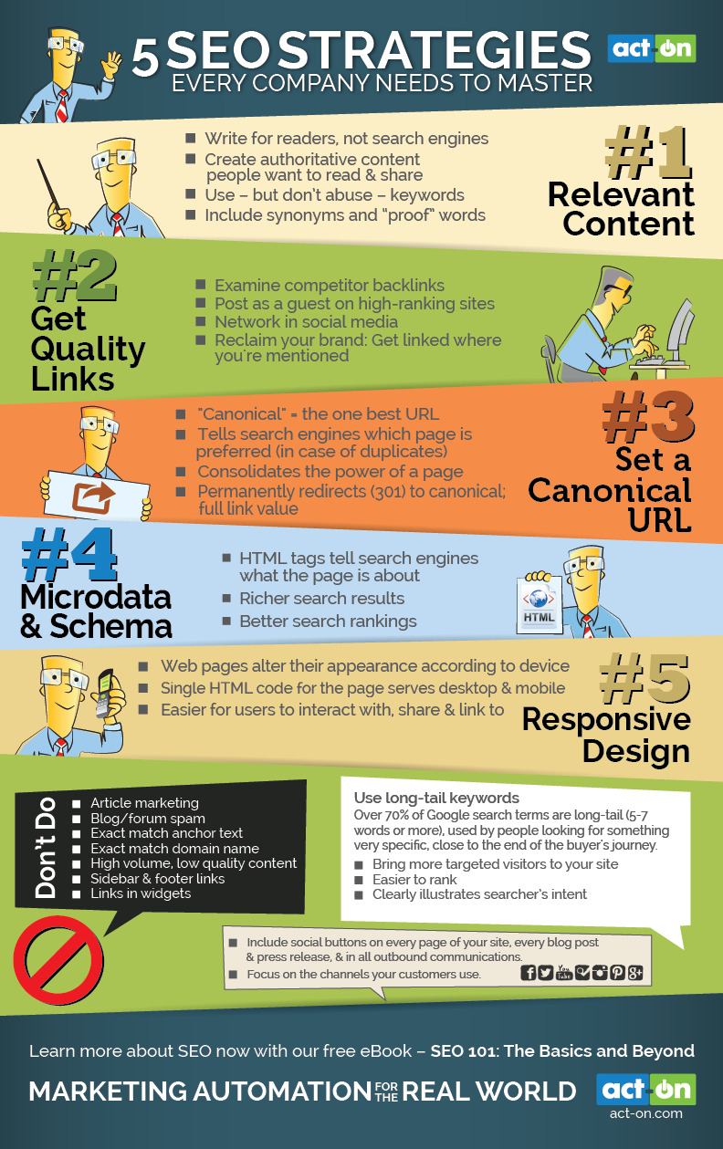 five-seo-strategies-infographic-800