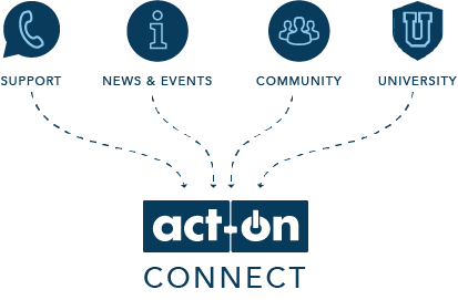 Act-On Connect